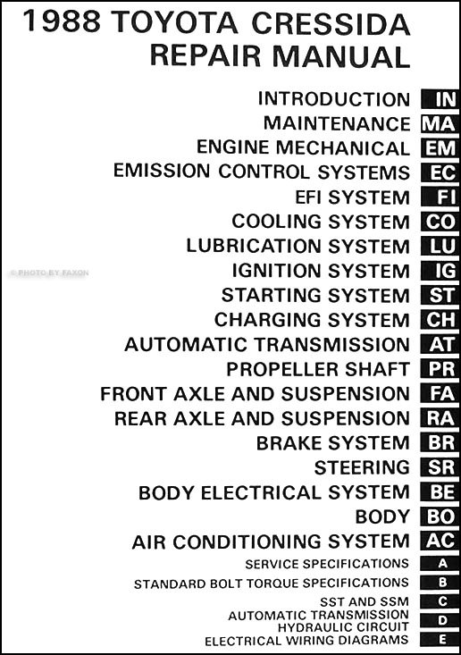 Toyotacressidaorm Toc on 1988 toyota 4runner wiring diagram