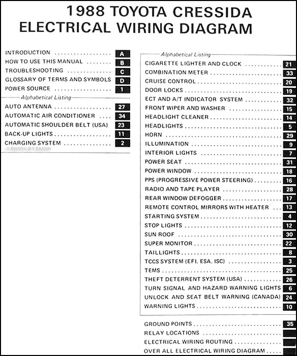 1988 Toyota Cressida Wiring Diagram Manual Original