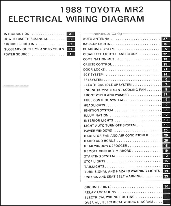 1988ToyotaMR2WD TOC 1988 toyota mr2 wiring diagram manual original 1991 toyota mr2 radio wiring diagram at edmiracle.co