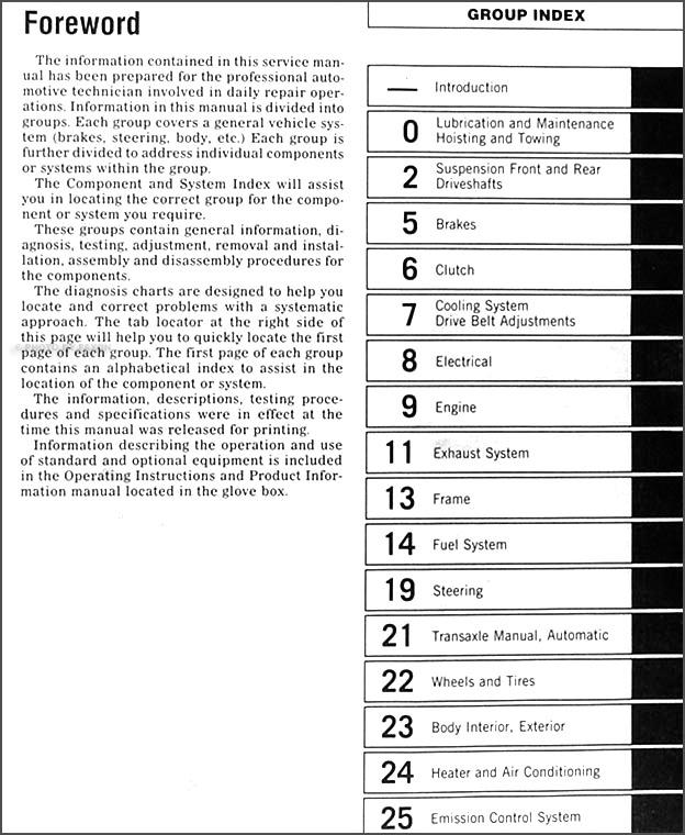 1989 Caravan Voyager Van Repair Shop Manual Original. Voyager Van Repair Manual Original Table Of Contents. Plymouth. Conditioning Wiring Diagram Plymouth Voyager At Eloancard.info