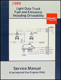 1989 GMC Suburban Repair Manual http://www.faxonautoliterature.com/1989-GMC-Suburban-Jimmy-RV-Pickup-Wiring-Diagram-Original--P14354.aspx