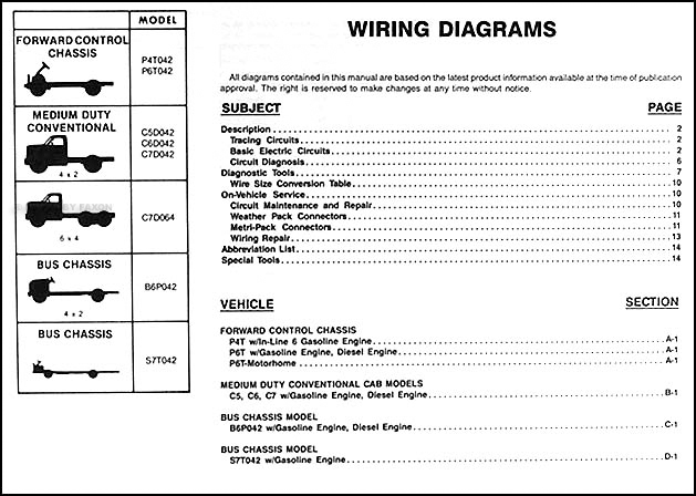 1989 GMCchevy Medium Truck Wiring Diagram Manual Original · Table Of Contents: Chevy Truck Wiring Diagram 1989 At Aslink.org