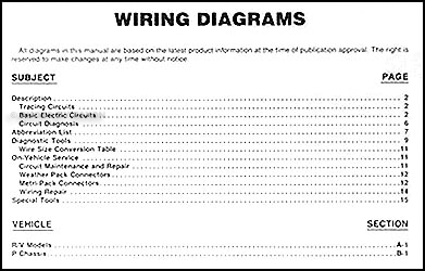 1989GMRVPWD TOC 1989 chevy suburban, k5 blazer, r v pickup wiring diagram original 1999 suburban speaker wire diagram at readyjetset.co
