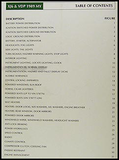 1989 Jaguar    XJ6    Electrical Guide    Wiring       Diagram    Original