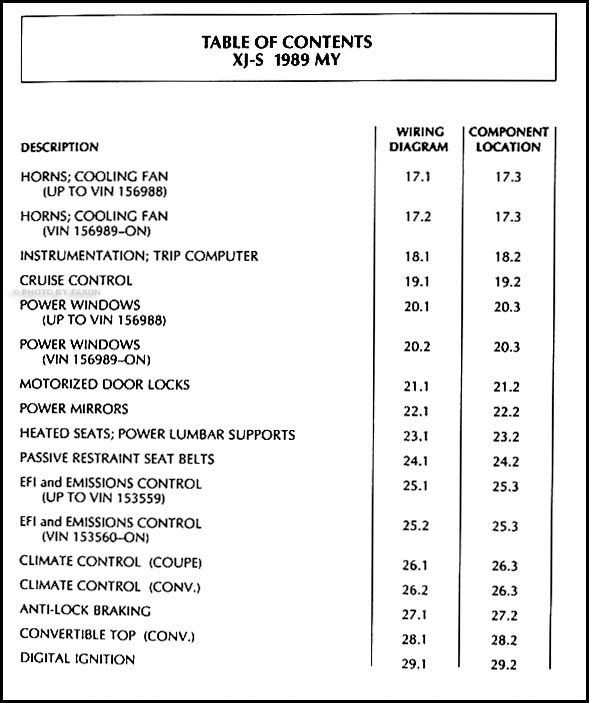1989 jaguar xj s electrical guide wiring diagram original table of contents page 2
