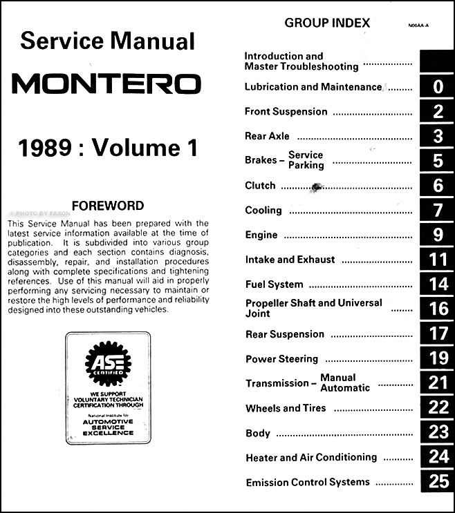 Montero 1989 1989 Mitsubishi Montero Repair