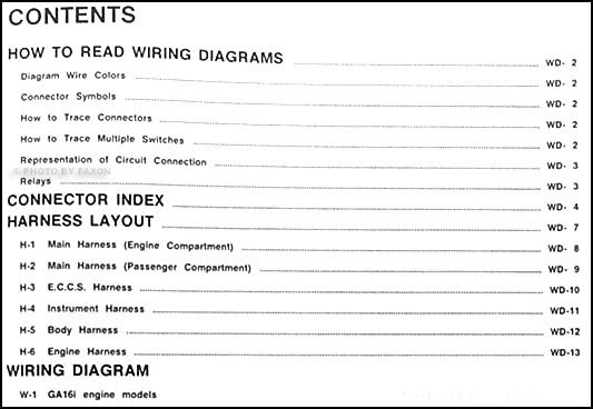 1989 Nissan Sentra Wiring Diagram Manual Original