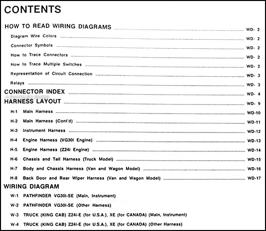 1989NissanTruckWD TOC 1989 nissan truck and pathfinder wiring diagram manual original nissan pathfinder wiring diagram at bakdesigns.co