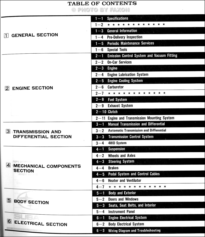 DIAGRAM] Subaru Justy Wiring Diagram FULL Version HD Quality ... subaru wiring harness diagram Diagram Database