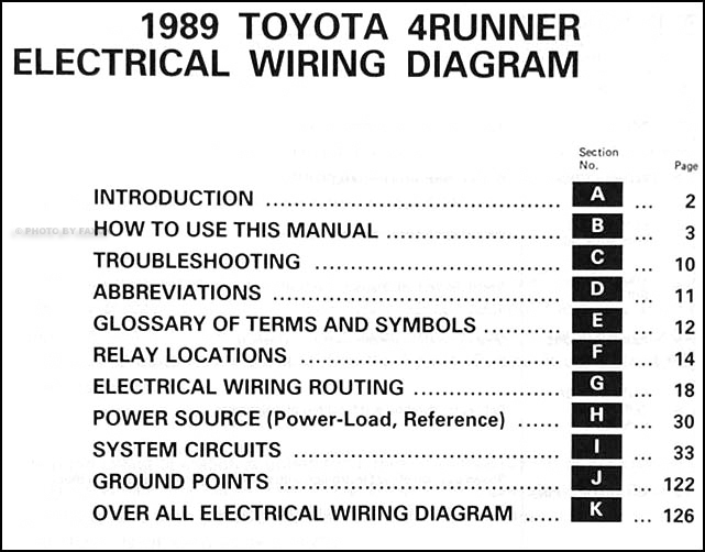 1989 toyota 4runner wiring diagram manual original rh faxonautoliterature com 1989 toyota truck wiring diagram 1989 toyota pickup headlight wiring diagram