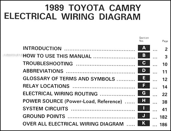 1989ToyotaCamryWD TOC 1989 toyota camry wiring diagram manual original 1992 toyota camry electrical wiring diagram at suagrazia.org