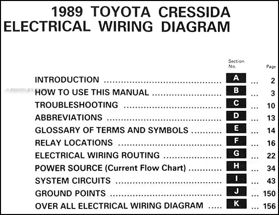 1989 Toyota Cressida Wiring Diagram Manual Original