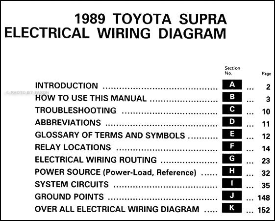 Wiring Diagram Toyota Supra : Toyota supra wiring diagram manual original
