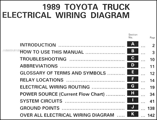 1989ToyotaTruckWD TOC 1989 toyota pickup truck wiring diagram manual original  at crackthecode.co