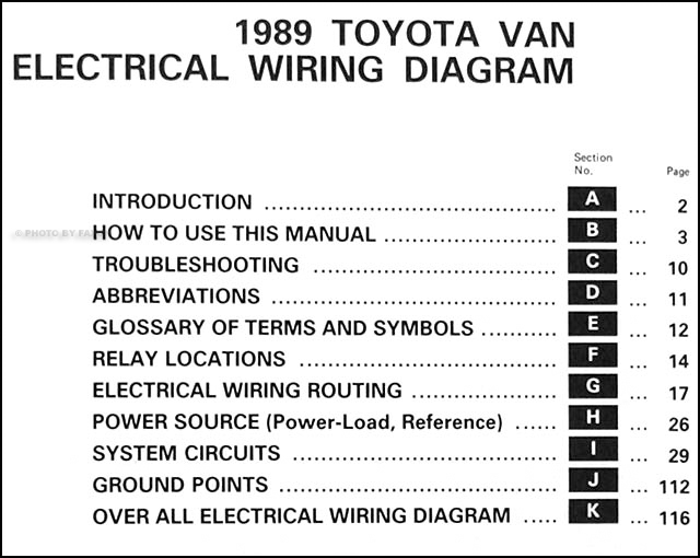 1989ToyotaVanETM TOC 1989 toyota van wiring diagram manual original toyota van wiring diagram at bayanpartner.co
