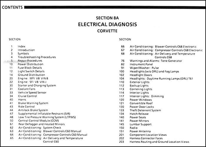 1990 Corvette Electrical Diagnosis Manual New Factory Wiring Diagrams Chevy