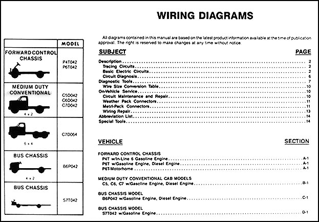 1990 gmc chevy 5000 7000 medium duty wiring diagram manual