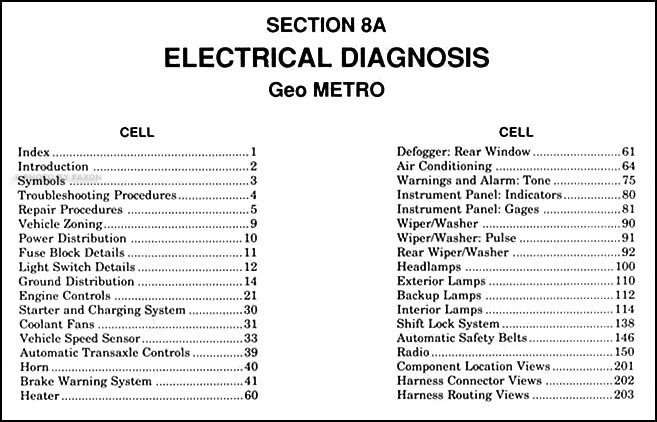 1990GeoMetroElectrical TOC geo metro wiring diagram wiring wiring diagram instructions diagram of a fuse box on a geo metro 91 at bakdesigns.co