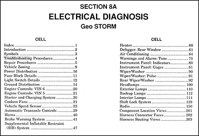 1990GeoStormElectricalSup TOC 1990 geo storm electrical diagnosis manual original 1990 geo storm wiring diagram at soozxer.org