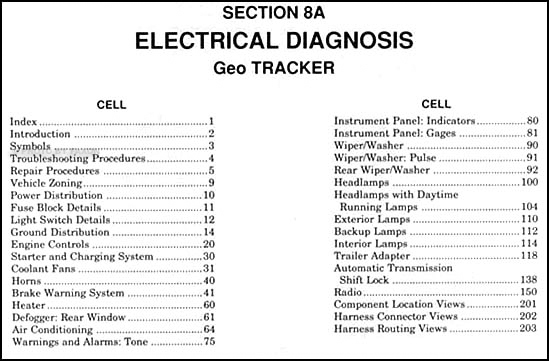 1990GeoTrackerElectricalSup TOC 1990 geo tracker electrical diagnosis manual original tracker wiring diagram at edmiracle.co