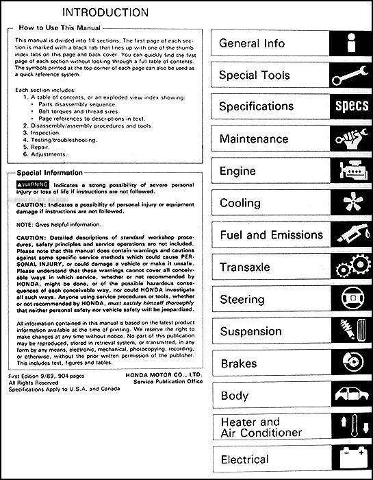 1990HondaCivicCRXORM TOC 1990 honda crx repair shop manual original 1990 honda civic hatchback wiring diagram at edmiracle.co