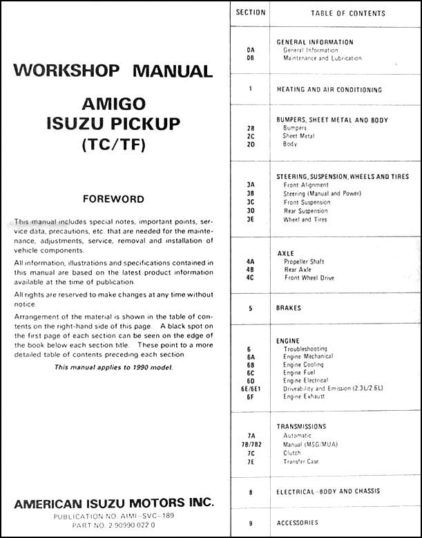 1990IsuzuPickupORM TOC 1990 isuzu amigo & pickup repair shop manual original 1992 isuzu pickup wiring diagram at gsmx.co