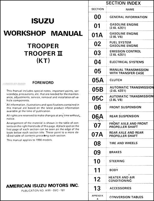 1990 isuzu trooper trooper ii repair shop manual original rh faxonautoliterature com isuzu trooper shop manual isuzu trooper service manual