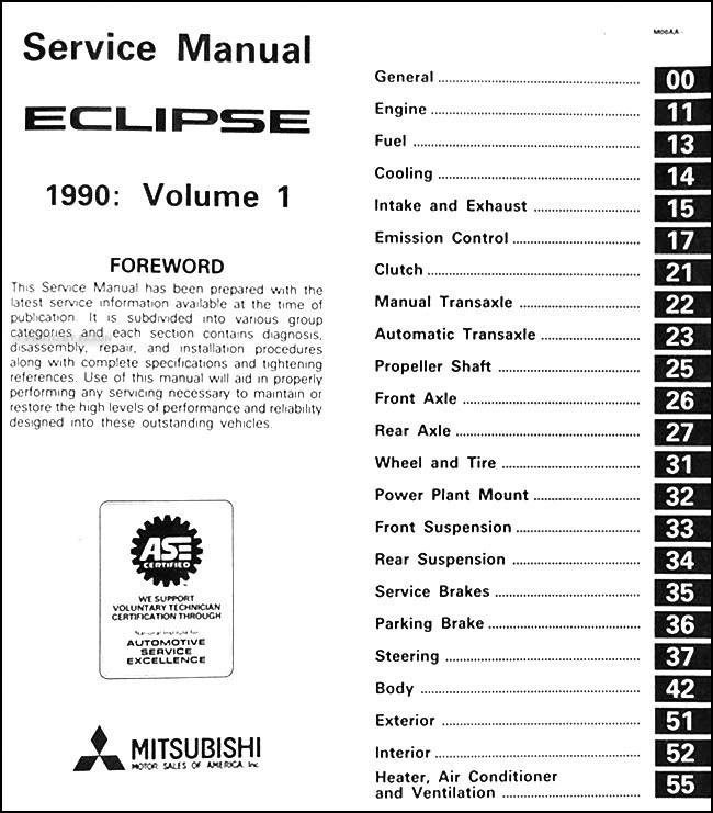 1990 Mitsubishi Eclipse Shop Manual 2 Volume Set Gs Gsx