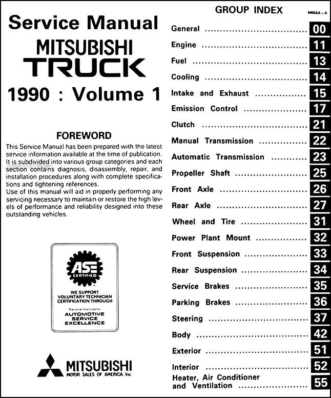 1990 mitsubishi truck repair shop manual set original rh faxonautoliterature com mitsubishi mighty max repair manual download mitsubishi mighty max service manual
