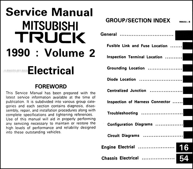 1986 Mitsubishi Mighty Max Wiring Diagram. Gandul. 45.77.79.119 on 1986 mercruiser wiring diagram, 1986 bayliner wiring diagram, 1986 mustang wiring diagram, 1986 toyota wiring diagram, 1986 dodge truck wiring diagram, 1986 ford wiring diagram, 1986 gmc wiring diagram, 1986 par car wiring diagram, 1986 corvette wiring diagram,