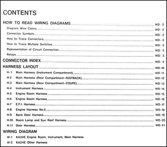 1990 Nissan 240SX Wiring Diagram Manual Original. Table of Contents
