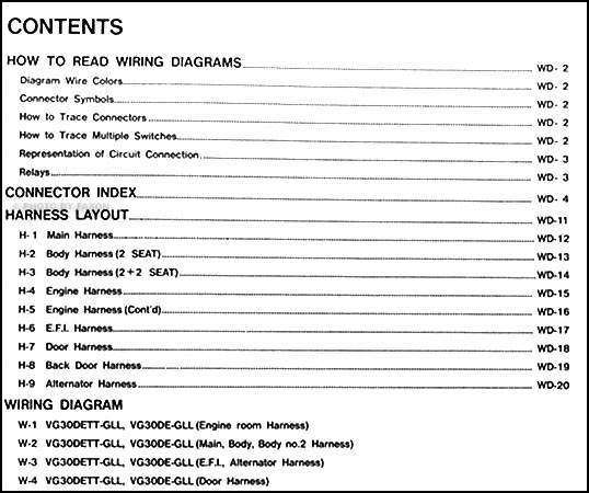 1990Nissan300ZXWD TOC 1990 nissan 300zx wiring diagram manual original 1990 nissan 300zx wiring harness at mifinder.co