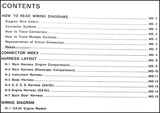 1990 nissan pulsar nx wiring diagram manual original 1990 nissan pulsar nx wiring diagram manual original table of contents asfbconference2016 Images