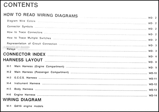1990 Nissan Sentra Wiring Diagram Manual Original