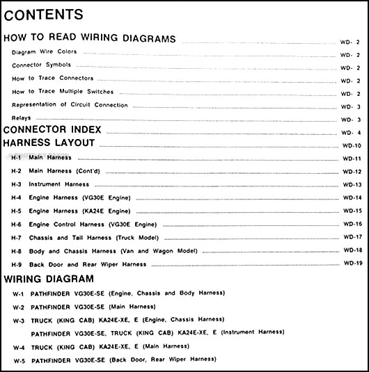 1990NissanTruckWD TOC 1990 nissan truck and pathfinder wiring diagram manual original 1990 nissan pathfinder radio wire diagram at reclaimingppi.co