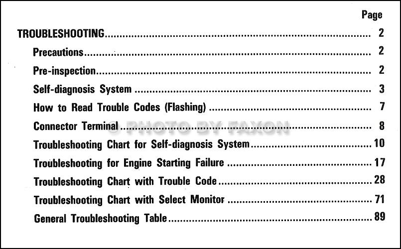1994 subaru justy wiring diagram wiring diagram subaru engine diagram 1990 subaru justy fuel injection repair manual supplement original 1994 jeep cherokee wiring diagram 1990 subaru