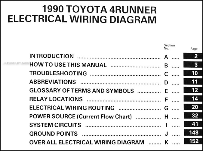1990 toyota 4runner wiring diagram manual original rh faxonautoliterature com 1991 toyota 4runner wiring diagram 1992 toyota 4runner wiring diagram