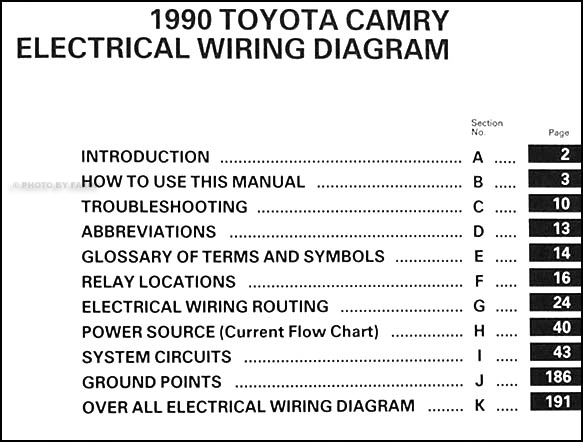 1990ToyotaCamryWD TOC 1990 toyota camry wiring diagram manual original 1998 toyota camry radio wiring diagram at bakdesigns.co