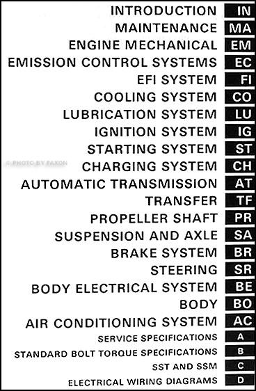 1990 toyota land cruiser repair shop manual original