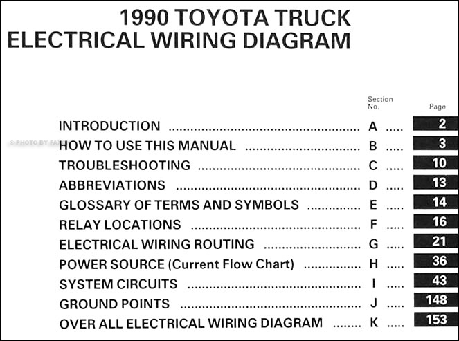 1990ToyotaTruckWD TOC 1990 toyota pickup truck wiring diagram manual original 1978 toyota pickup wiring diagram at bakdesigns.co