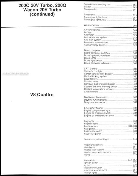 1991 audi 100, 200, and v8 quattro wiring diagram original honda 90 ignition wiring diagram