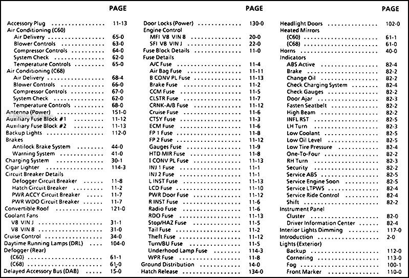 1991 Chevy Corvette Electrical Diagnosis Manual Original