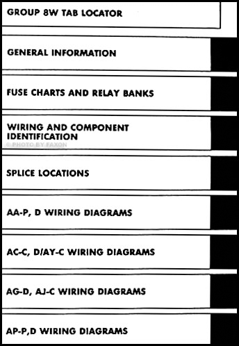 1991ChryslerFWDCarORM TOC3 acclaim lx wiring diagrams wiring diagrams  at mifinder.co