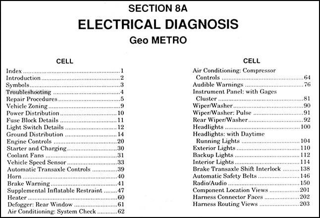 1991GeoMetroElectrical TOC 1991 geo metro electrical diagnosis manual original 1991 geo metro fuse box diagram at bakdesigns.co