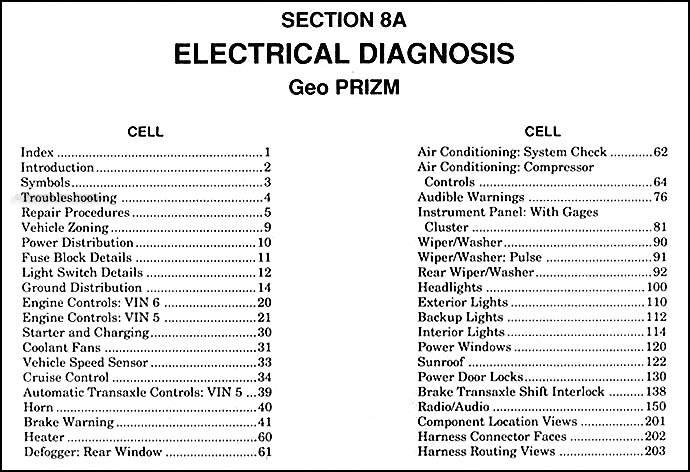 1991GeoPrizmElectrical TOC 1991 geo prizm electrical diagnosis manual original 95 geo prizm stereo wiring diagram at bakdesigns.co