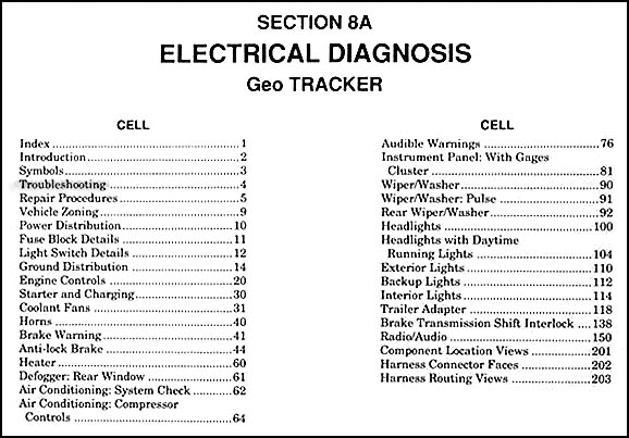 1991GeoTrackerElectricalSup TOC 1991 geo tracker electrical diagnosis manual original geo tracker wiring schematics at eliteediting.co