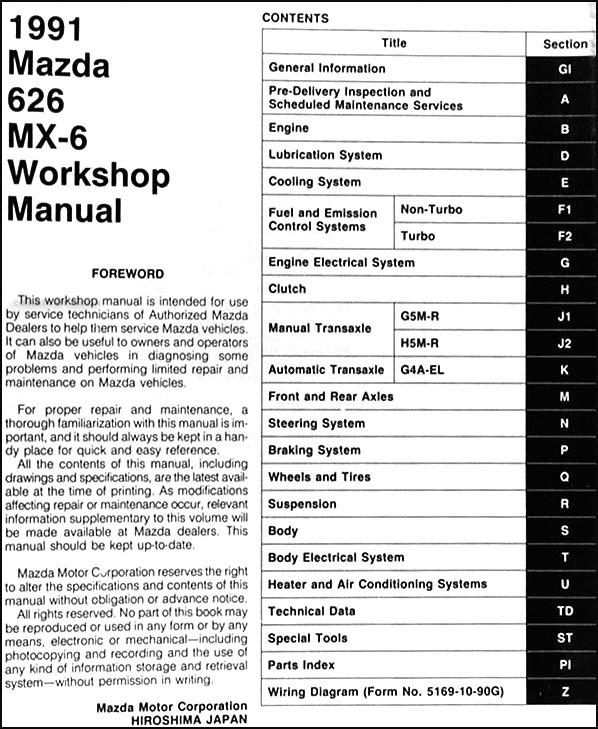 Manual service gradiente 1360