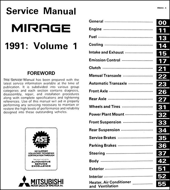 service manual pdf 1991 mitsubishi mirage engine repair. Black Bedroom Furniture Sets. Home Design Ideas