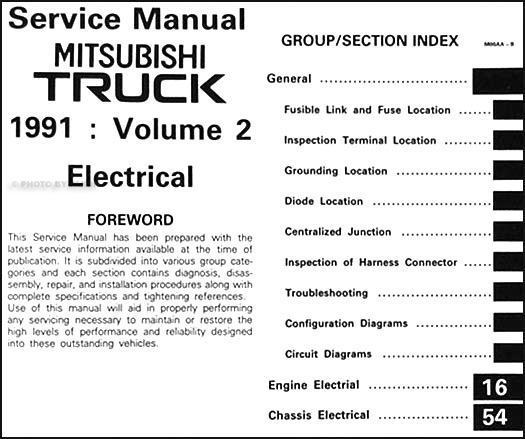 1991MitsubishiTruckORM TOC 1991 mitsubishi truck repair shop manual set original mitsubishi mini truck wiring diagram at nearapp.co
