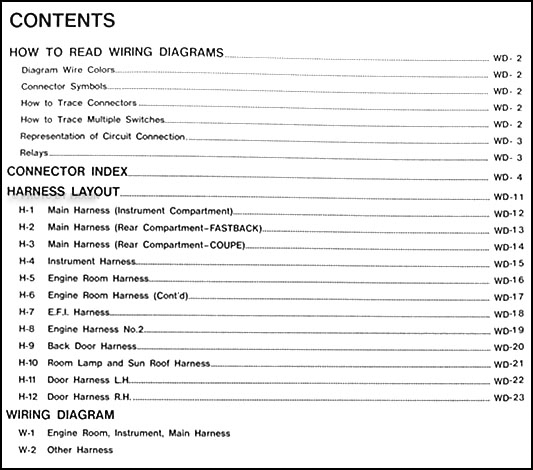 1991 Nissan 240SX Wiring Diagram Manual Original. Table of Contents